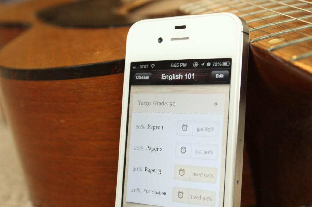 Successful Mobile App Business Ideas